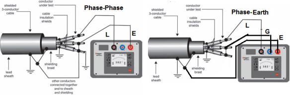 3ph Cable Insulation Resistance Measures
