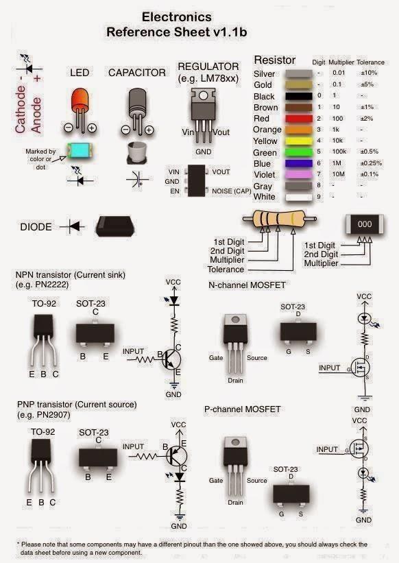 Electronics reference sheet