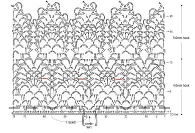 Pineapple-Diagram1-1024x702
